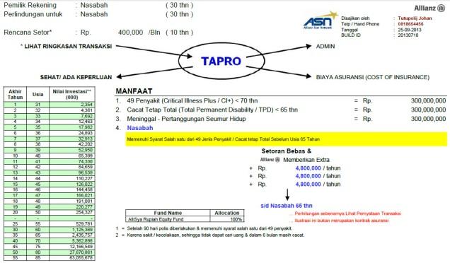 Pria30thn_Bayar10thn_DiagramTAPRO