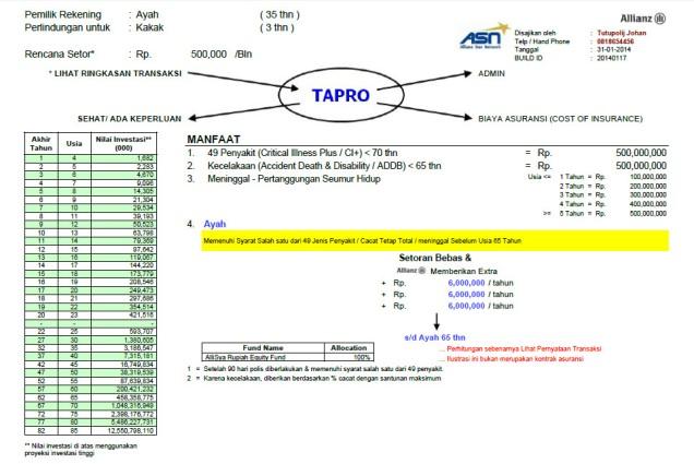TAPROFamily_Skenario1_USUG_Adik