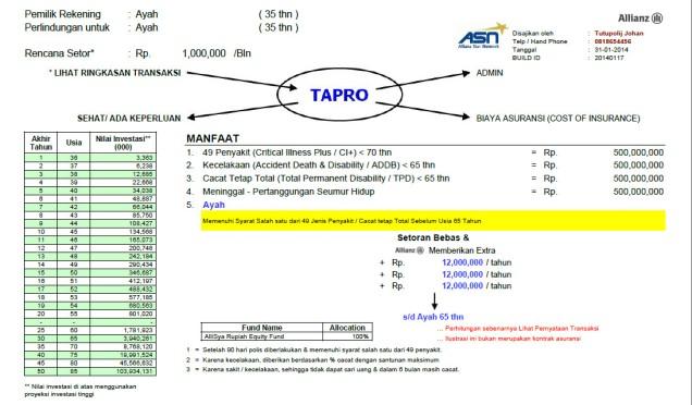 TAPROFamily_Skenario1_USUG_Ayah