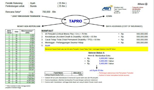 TAPROFamily_Skenario1_USUG_Bunda