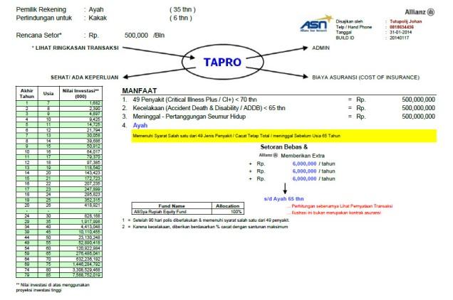 TAPROFamily_Skenario1_USUG_Kakak